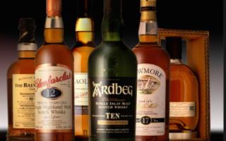 Виды Шотландского виски