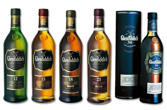 Виски Glenfiddich, Виски Гленфиддик