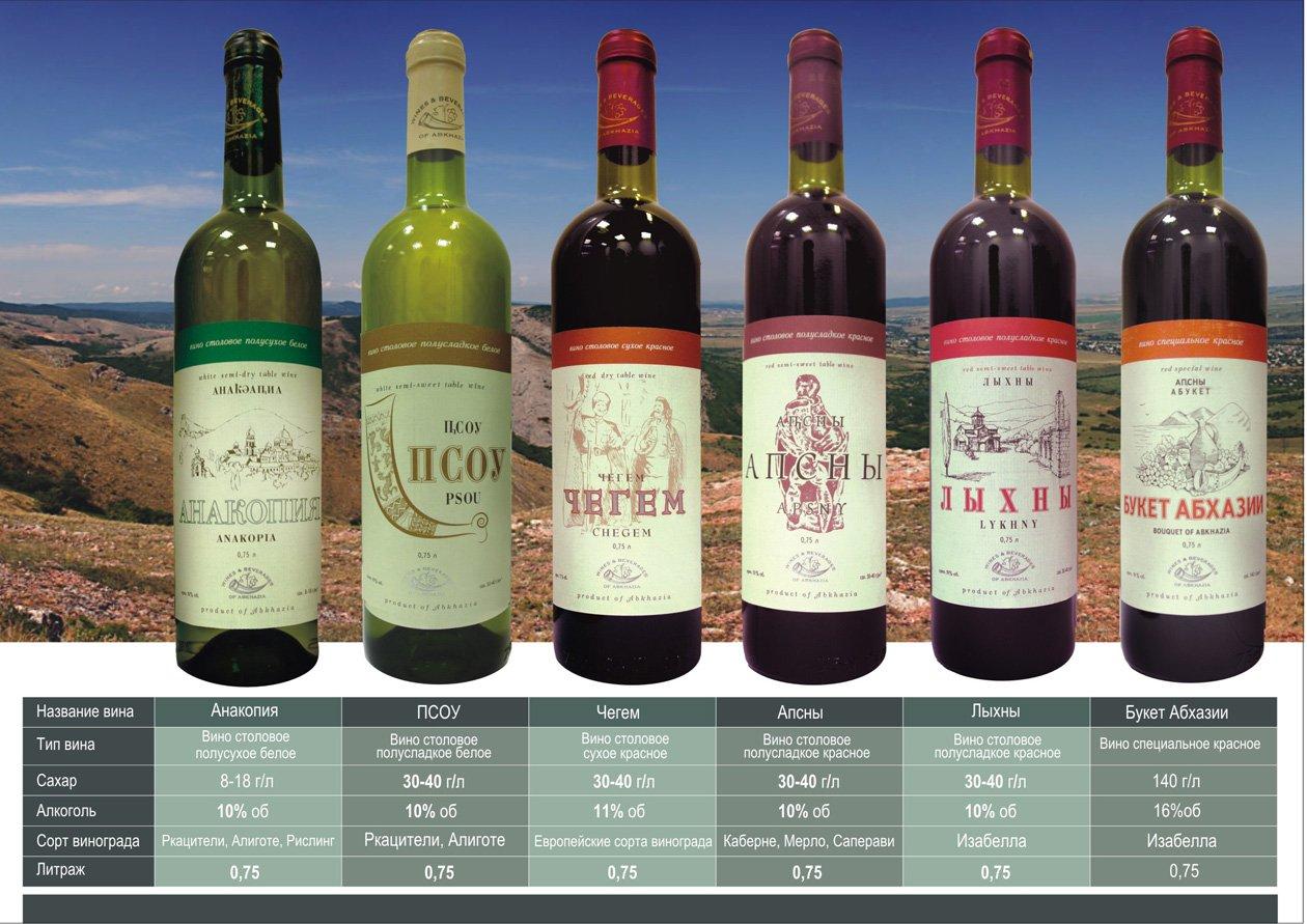 линейка вин абхазии