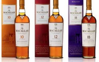 Виски Macallan