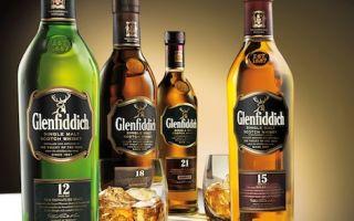 Виски Glenfiddich   Виски Гленфиддик