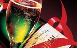 Шампанское Mumm | Мумм Шампанское
